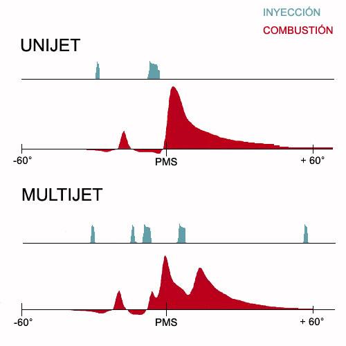 20110223182638-multijet-fiat.jpg